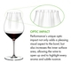 Two RIEDEL Performance Pinot Noir glasses side by side on white background. The glass on the left side is filled with red wine, the other one is empty.