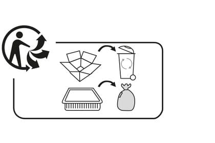 France – Triman Logo - RECYCLABILITY AND DESTINATION TO SEPARATE WASTE COLLECTION